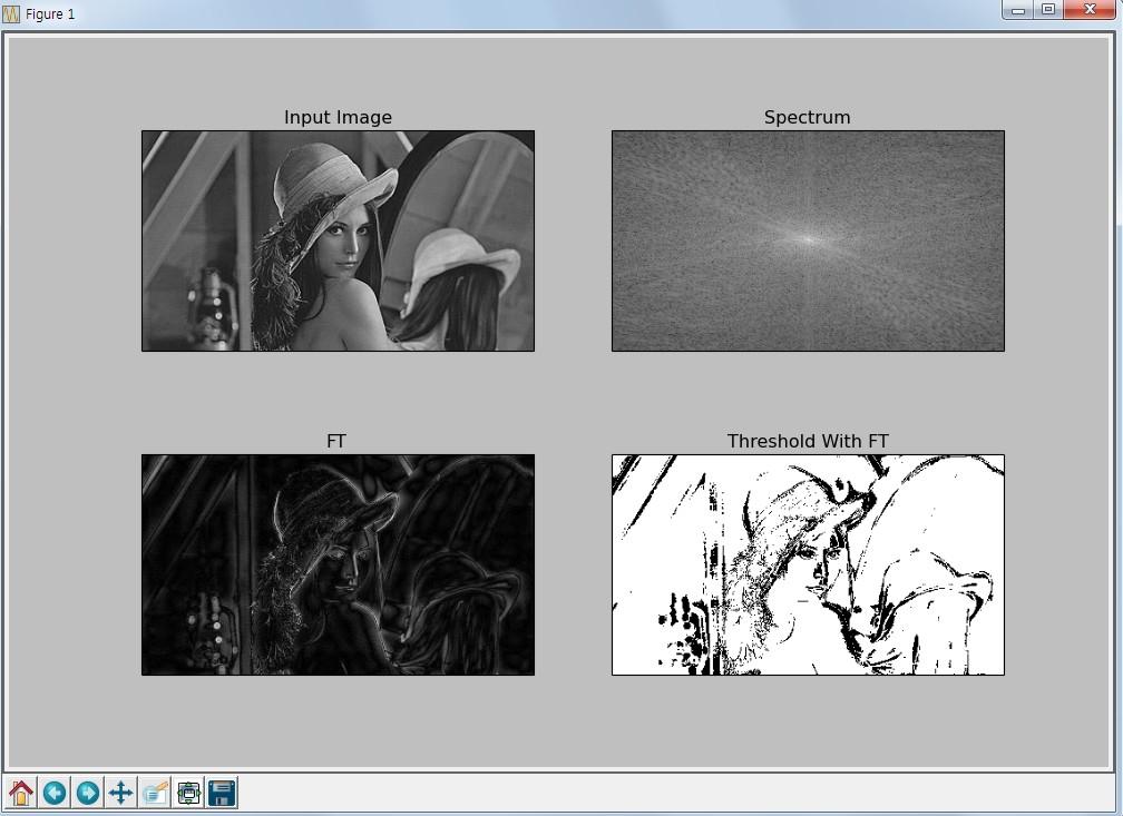 Opencv 3 Image Fourier Transform Opencv Fft Dft – Fondos de Pantalla