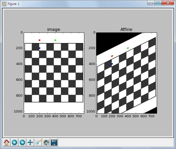 이미지의 기하학적 변형 — gramman 0 1 documentation